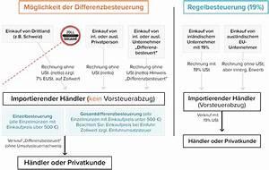 Vorsteuerabzug Rechnung : differenzbesteuerung f r silberm nzen nach 25a ustg ~ Themetempest.com Abrechnung