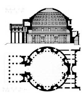 Pantheon Section and Plan