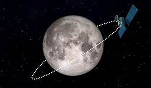 Can A Moon Have A Moon? » Science ABC
