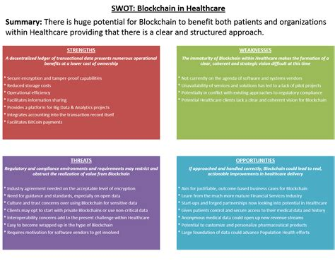 Blockchain in Healthcare: SWOT Analysis – DXC Blogs