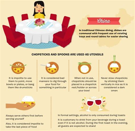 chinese dining etiquette chinese table manners chef works dining etiquette around the world cultureready