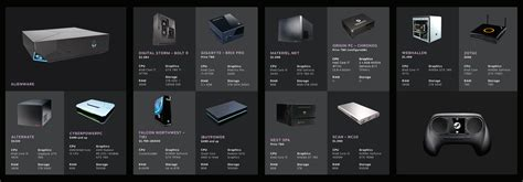 Valve Unveils a Diverse Army of Steam Machines at CES 2014 ...