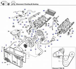98 Land Rover Discovery Engine Diagram
