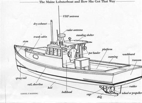 Parts Of A Wood Boat by 323555d88b01739ec639c8bcf36c5a02 Jpg 562 215 406 лодки