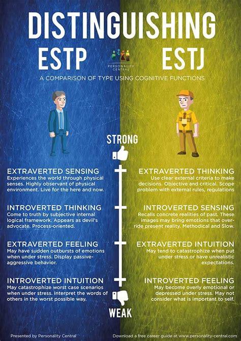 distinguishing estp  estj