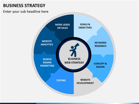 business strategy business strategy powerpoint template sketchbubble