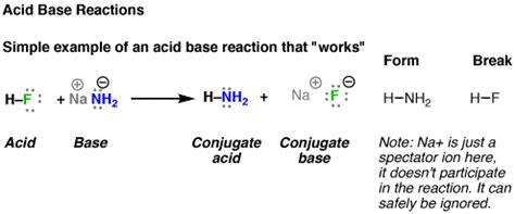 Walkthrough Of Acid Base Reactions (1) — Master Organic Chemistry