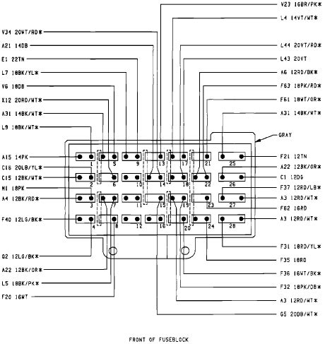 96 Dodge Dakotum Alternator Wiring Diagram by Trying To Find A Fuse Electrical Diagram For A 1993 Dodge