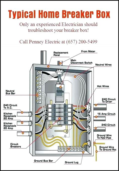 wiring  circuit breaker  pole circuit breaker wiring diagram  amp breaker box wiring