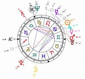 Usa Horoscope Chart Star Sign Style