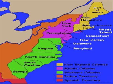 Original 13 Colonies List