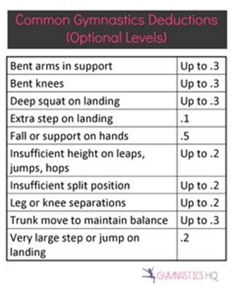 usag level 3 floor routine deductions 1000 images about gymnastics fyi on