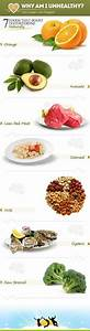 Foods That Boost Testosterone And Lower Estrogen With Diet