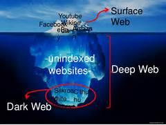 Deep Web Search Engine...Darkweb