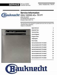 Bauknecht Gsu 102303 A3  Tr Pt Dishwasher Service Manual