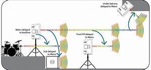 Wiring Diagram Speaker For Church