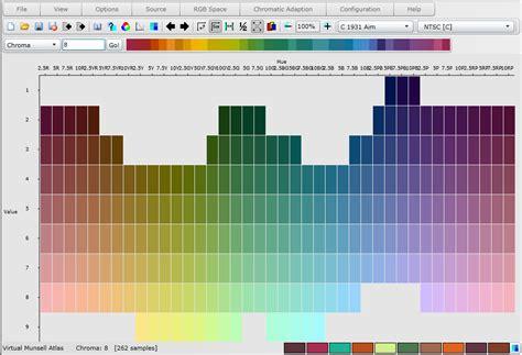 chroma color atlas munsell