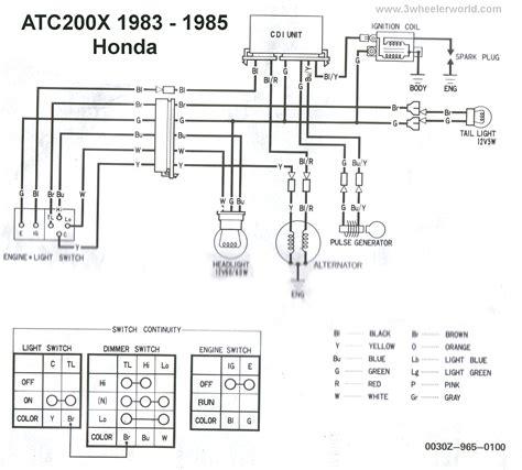 Honda 250sx Wiring Diagram by 3 Wheeler World Tech Help Honda Wiring Diagrams
