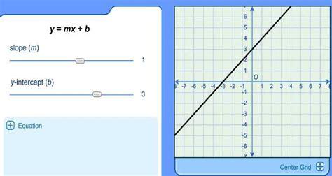 grade math activity slope intercept practice
