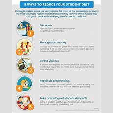 A Guide To Student Loans Wizzcash