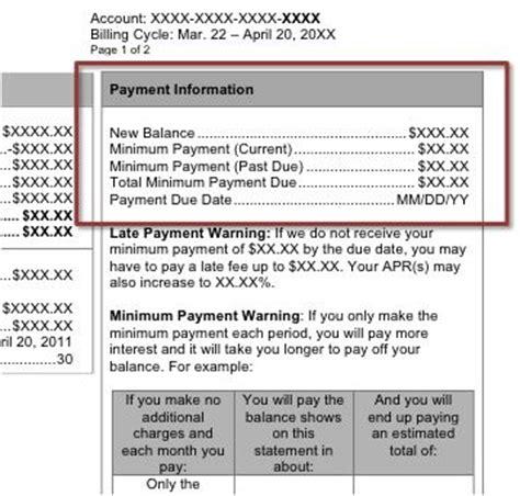 monthly credit card statement walkthrough