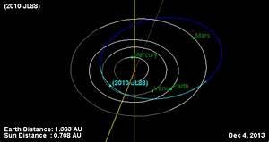 Asteroid impact avoidance