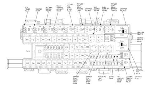 ford  fuse box diagram premium wiring diagram