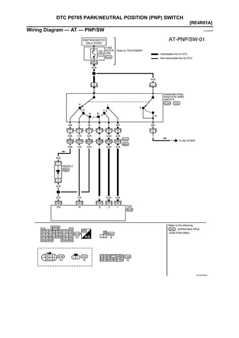 Xterra Wire Diagram by Repair Guides Transmission Transaxle 2003