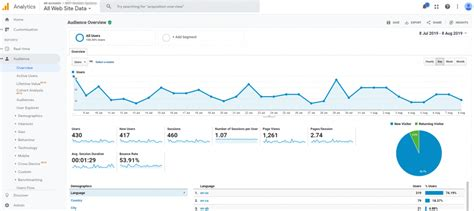 Top Seo Tools Every Digital Marketer Needs Succeed