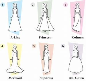 types of wedding dresses wedding pinterest wedding With types of wedding dresses styles