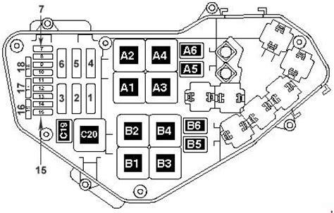 Volkswagen Toured Fuse Box Diagram Auto