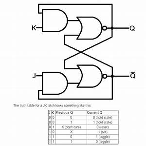 integrated circuit this flip flop does not work properly With logic gate working