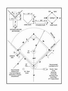 Baseball Field Layout And Diagram For Youth Sports