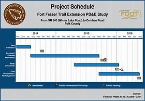 Project Schedule Network Diagram  U2014 Untpikapps