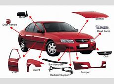 Why should I buy second hand car parts? Auto spares