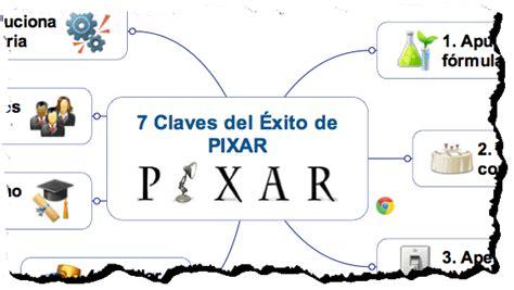 Pixar Resumen by Las 7 Claves 201 Xito De Pixar Resumen Inteligente