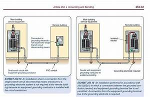 Grounding Sub Panel - Electrician Talk