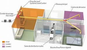 Diffuseur D Air Chaud : distribution d air chaud distribution d air chaud sur ~ Dailycaller-alerts.com Idées de Décoration