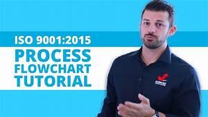 Iso 9001 2015 Process Flowchart Tutorial