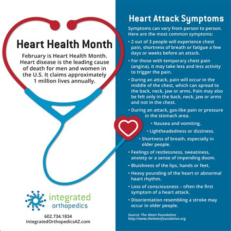Heart Health Month Heart Attack Symptoms Integrated