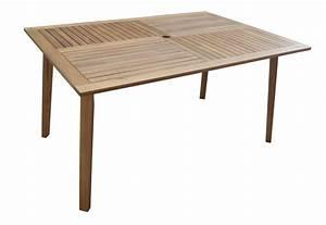 Table En Acacia : table de jardin en bois d 39 acacia magasin en ligne gonser ~ Teatrodelosmanantiales.com Idées de Décoration
