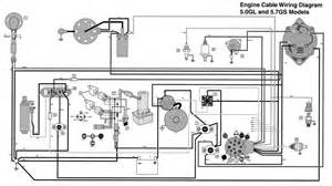 wiring diagram for 350 chevy engine wiring image similiar wire connections for 87 gm distributor for 350 keywords on wiring diagram for 350 chevy