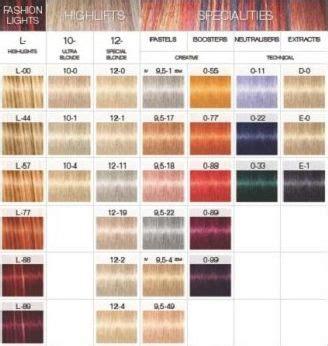 igora royal speciality shades color formulas
