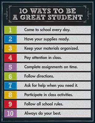 Dominie  10 Great Ways To Be A Great Student Chart