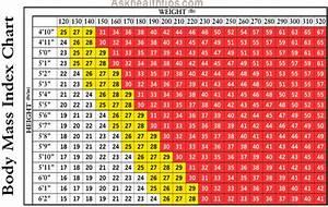Download Formula To Calculate Percentile