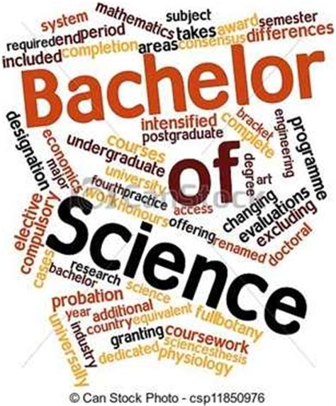 The Bachelor Of Arts And Science Program Esc A201. Consumer Credit Of The Quad Cities. Cell Plans Unlimited Data 2008 Scion Tc Specs. Bankruptcy Attorney Clearwater. Logistic Management Course Neck Muscles Spasm. Alcohol Sports Performance Basic Satellite Tv. How To Deal With A Person With Depression. Online Courses For Ged Small Business Academy. Palliative Care Nursing Courses