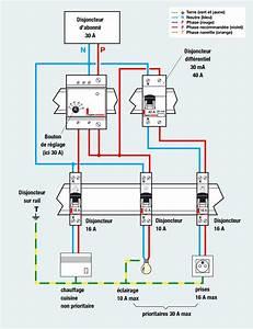 Disjoncteur Pour Chauffe Eau : nice disjoncteur pour chauffe eau 9 delesteur circuit ~ Dailycaller-alerts.com Idées de Décoration