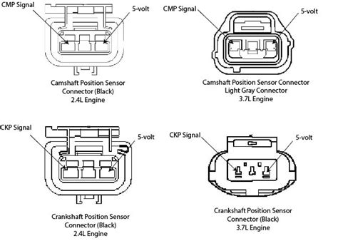 86 Chevy Starter Solenoid Wiring Diagram Free by 4l Jeep Wrangler Tj Ignition Wiring Diagram Wiring
