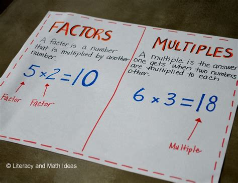 Best 25+ Factors And Multiples Ideas On Pinterest  What Is Composite Number, What Are Composite