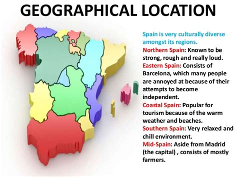 What Is Geographical Location by Spain
